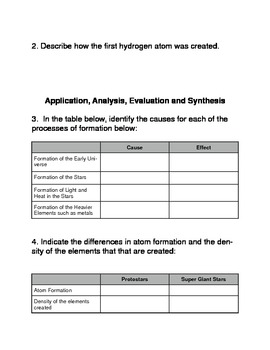 Density Common Core Reading and Writing Activities