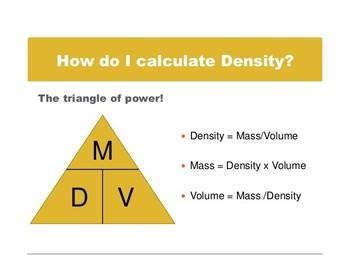 Density Exploration Slideshow