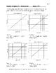 Density Graphs of 4 Substances - Finding Slope  De-1