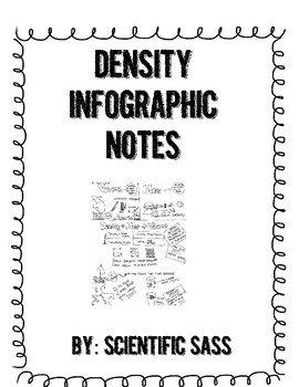 Density Infographic Notes