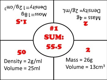 Density, Mass, and Volume Placemat Activity