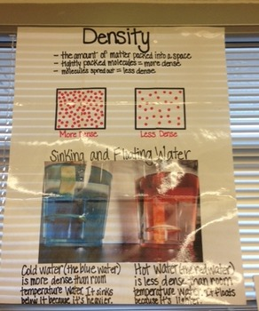 Density Poster or Handout (for 3rd, 4th, and 5th Graders)