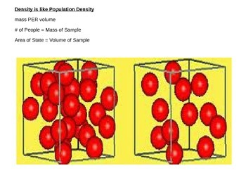 STEM/NGSS: Propeties of Matter--Density Presentation Slideshow