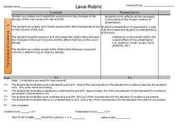 Density Project Rubric (Lava Lamp)