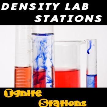Density Station Lab