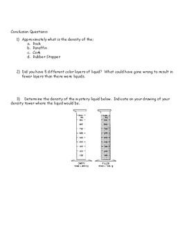 Density Tower Lab (5 Liquids)