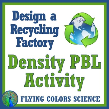 Density Unit POSTER Project Activity - Design a Recycling Factory - NO SUPPLIES!