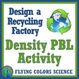 Density Activity Design a Recycling Factory Activity MS-PS1-7