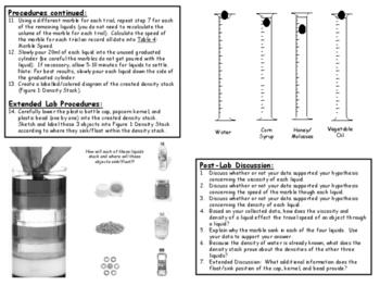Density Viscosity Speed Lab