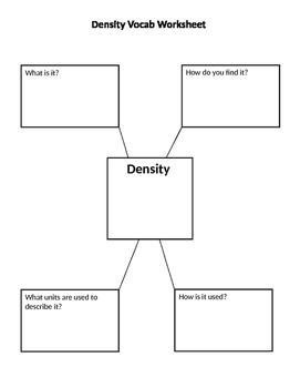 Density Vocab Worksheet