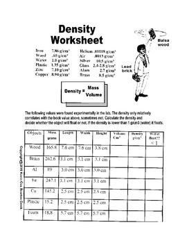 Calculating Density Worksheets | Teachers Pay Teachers
