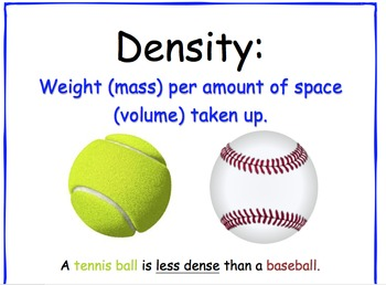 Density and Buoyancy Signs