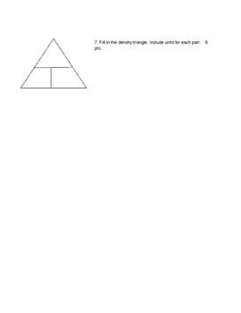Density graph quiz