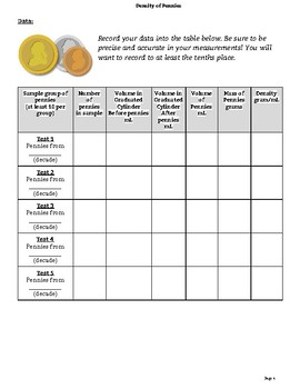 Density of Pennies: Archimedes, Displacement, and Density