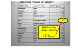 Density of Pure Substances