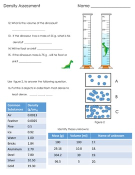 Density of an Irregular-Shaped Object - Supplemental Lesson - No Lab