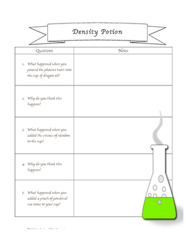 "Density with Oil and Water ""Potion"" Experiment"