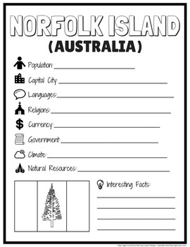 Dependent Territories of AUSTRALIA & OCEANIA Fill-In Poster Set (11 POSTERS)