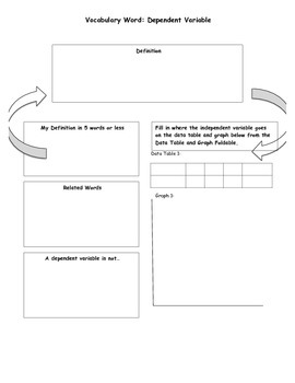 Dependent Variable Graphic Organizer