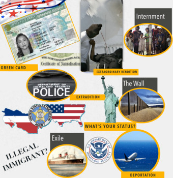 Deportation Extradition Immigration Law ~ FREE POSTER