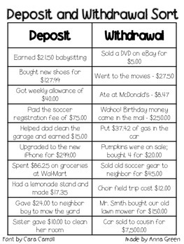 deposit and withdrawal sort by anna aguilar teachers pay