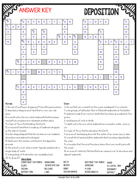 Deposition Crossword