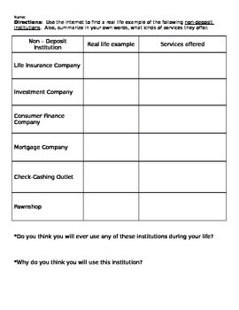 Depository and Non-Depository Institutions Examples
