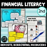 Deposits and Withdrawals   Borrowing and Lending   Personal Financial Literacy