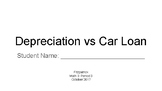 Depreciation Value versus Car Loan