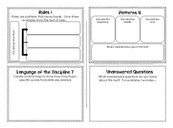 Depth & Complexity Choice Menu: Rules, Patterns, Language of the Discipline