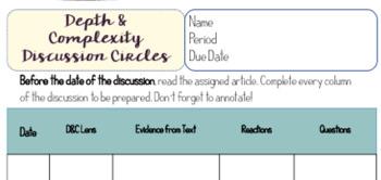 Depth and Complexity Article Discussion Activity- Social Studies, ELA, CCSS