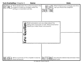 Depth and Complexity  Critical Thinking Resource for Tuck Everlasting