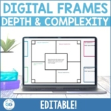 Depth and Complexity Digital Frames for use with Google Sl