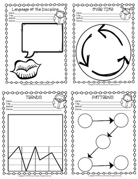 Depth and Complexity: Graphic Organizers