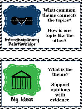 Higher order thinking discussion cards