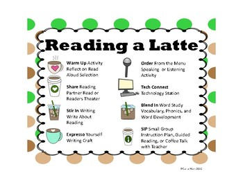 Depth And Complexity Reading A Latte Supports Click Clack Moo