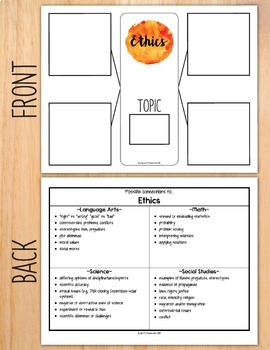 Depth and Complexity Critical Thinking Mats {For all subjects!}