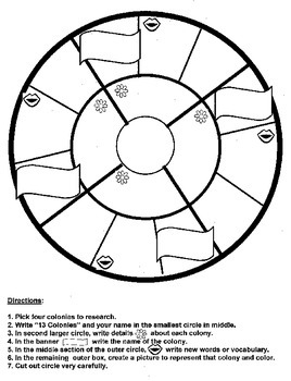 Depth and Complexity Wheel - 13 Colonies Research