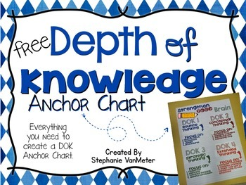 Depth of Knowledge Anchor Chart by Mrs VanMeter | TpT