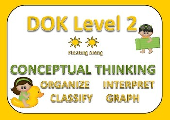 Depth of Knowledge DOK charts (6 x 8.5 inch size)