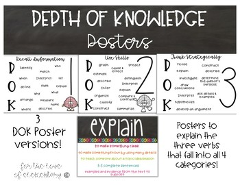 Depth of Knowledge Posters