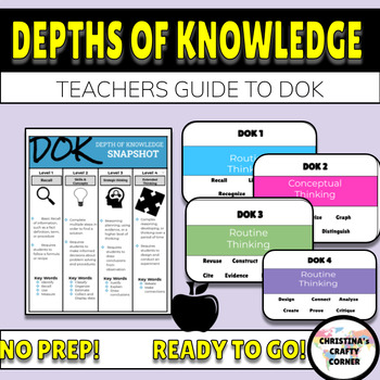 Depth of Knowledge Resources