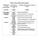 Depth of Knowledge Self Assessment Chart
