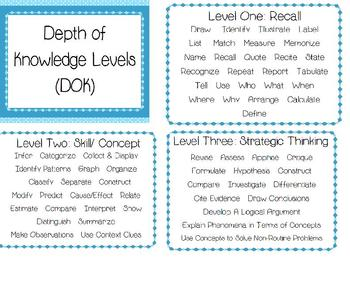 Depths of Knowledge