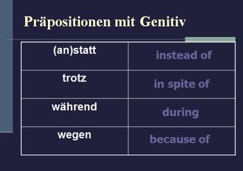 Der Genitiv: Teaching the Genitive Case