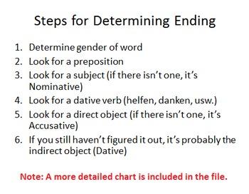 Der- and Ein-Words