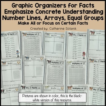 Derby Math Facts ~Great for Multiplication Intervention 3.4E 3.4F (BW Version)