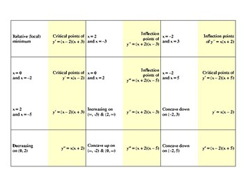 Derivative Applications Dominoes