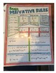 Derivative Doodle Notes Packet