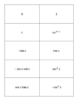 Derivative Flash Cards (AP Calculus AB)